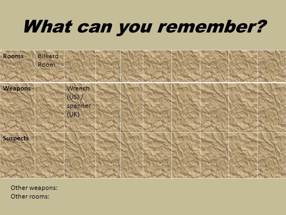 What can you remember.