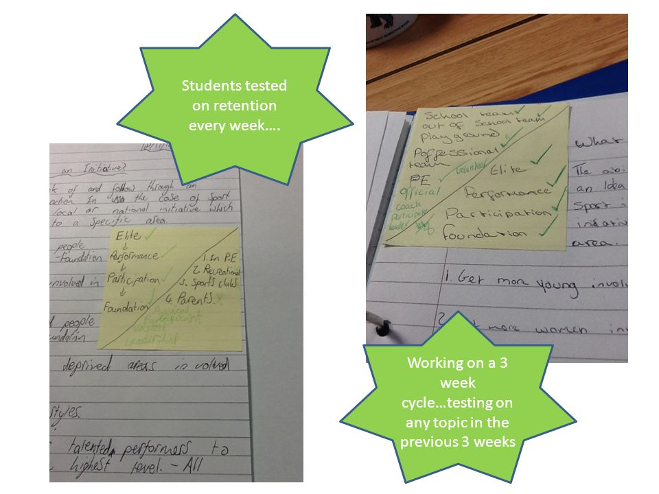 Working on a 3 week cycle…testing on any topic in the previous 3 weeks Students tested on retention every week….