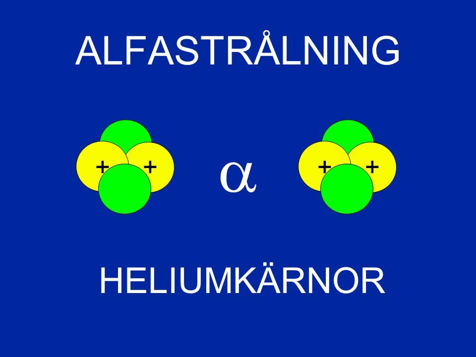 ALFASTRÅLNING  HELIUMKÄRNOR ++++