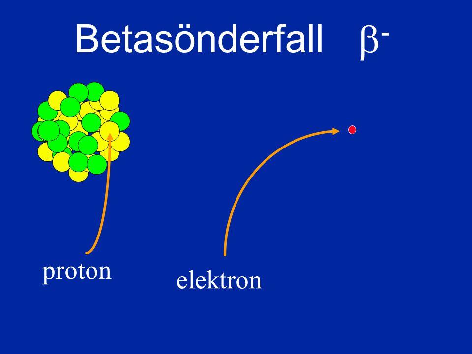 proton elektron