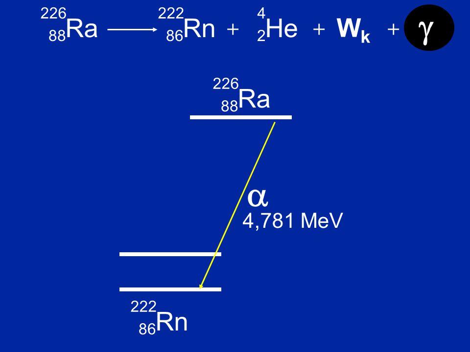  Ra 226 88 Rn 222 86 Ra 226 88 Rn 222 86 He 4 2 + WkWk ++  4,781 MeV
