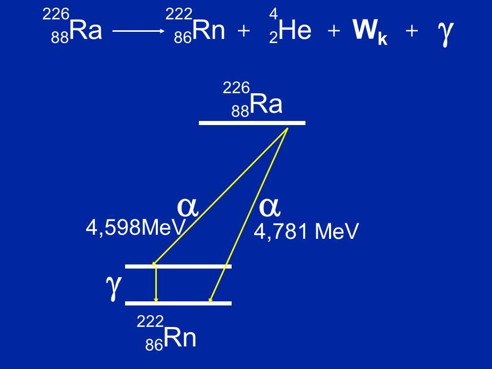   Ra 226 88 Rn 222 86 Ra 226 88 Rn 222 86 He 4 2 + WkWk ++  4,781 MeV 4,598MeV