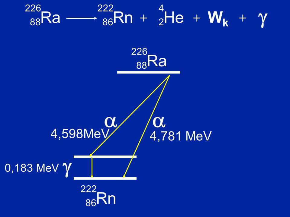   Ra 226 88 Rn 222 86 Ra 226 88 Rn 222 86 He 4 2 + WkWk ++  4,781 MeV 4,598MeV 0,183 MeV
