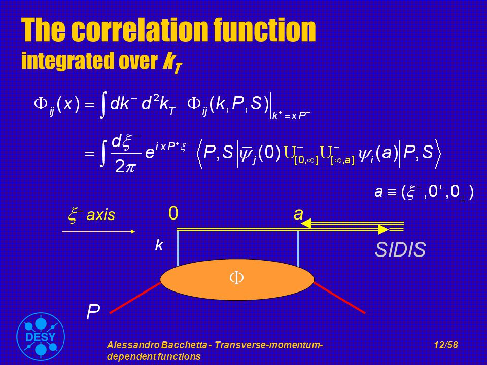 Alessandro Bacchetta - Transverse-momentum- dependent functions 12/58 The correlation function integrated over k T   axis 0a SIDIS