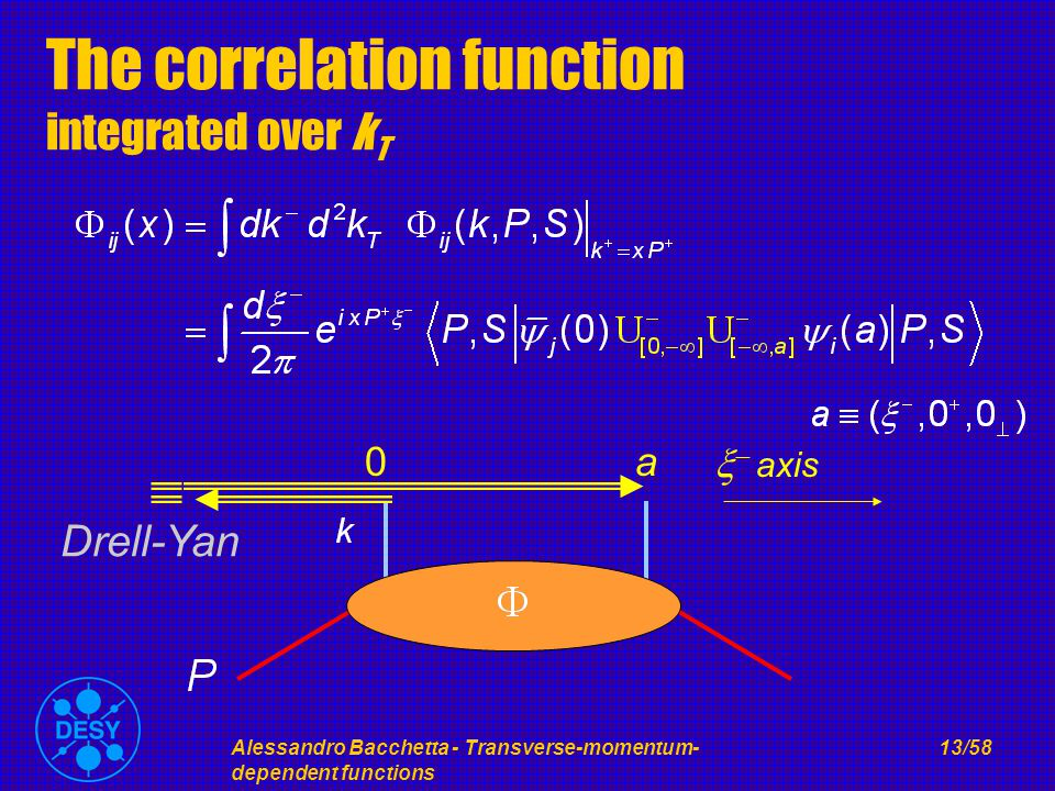 Alessandro Bacchetta - Transverse-momentum- dependent functions 13/58 The correlation function integrated over k T   axis 0a Drell-Yan