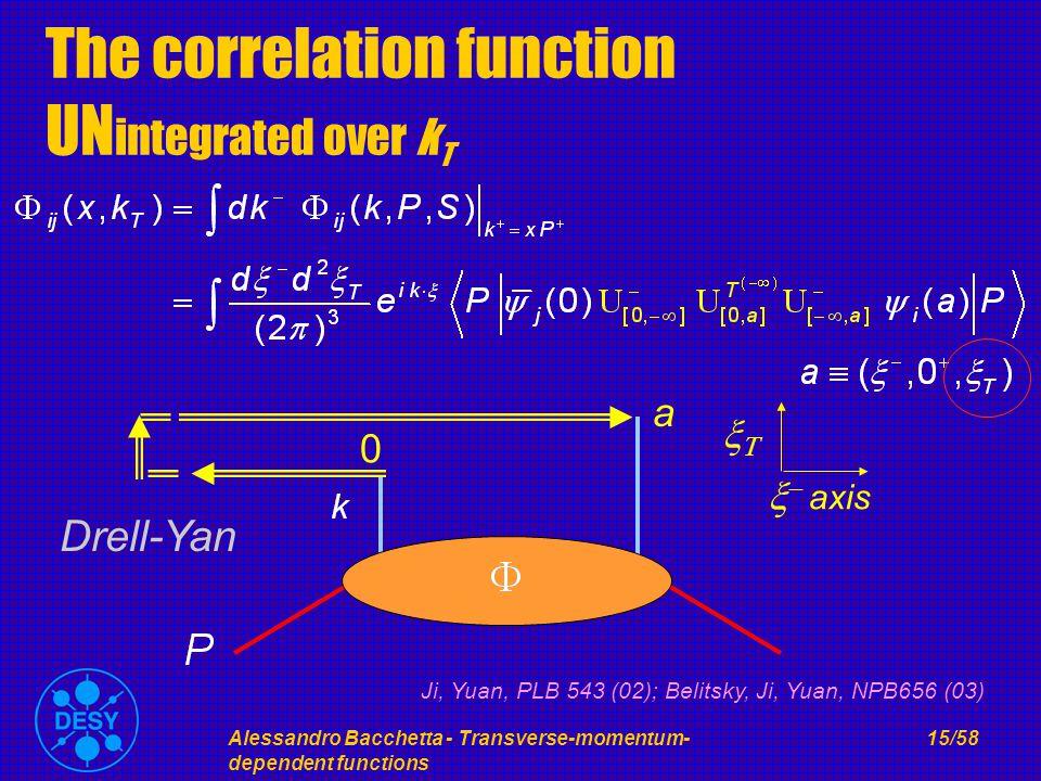 Alessandro Bacchetta - Transverse-momentum- dependent functions 15/58 The correlation function UN integrated over k T 0 a   axis  Ji, Yuan, PLB 543 (02); Belitsky, Ji, Yuan, NPB656 (03) Drell-Yan