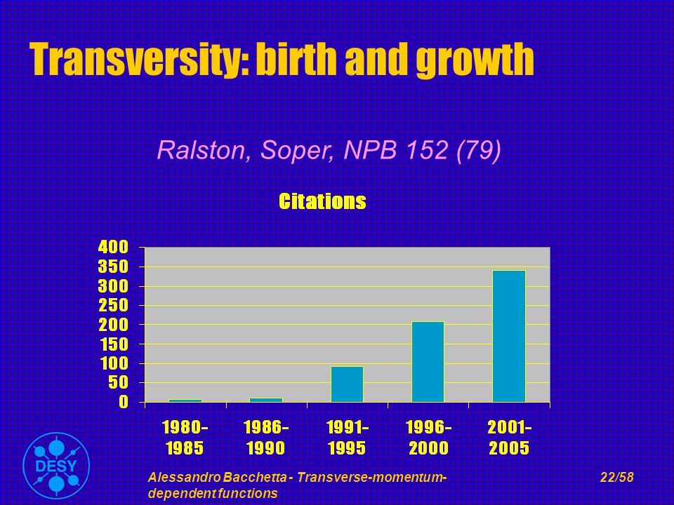 Alessandro Bacchetta - Transverse-momentum- dependent functions 22/58 Transversity: birth and growth Ralston, Soper, NPB 152 (79)