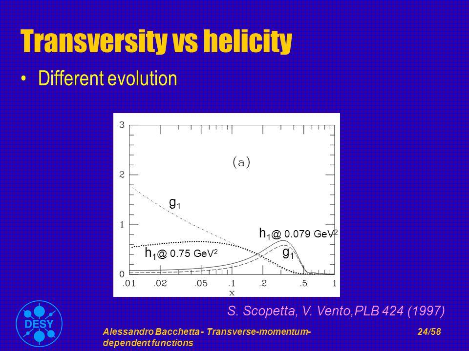 Alessandro Bacchetta - Transverse-momentum- dependent functions 24/58 Transversity vs helicity Different evolution h 1 @ 0.079 GeV 2 g1g1 h 1 @ 0.75 GeV 2 g1g1 S.