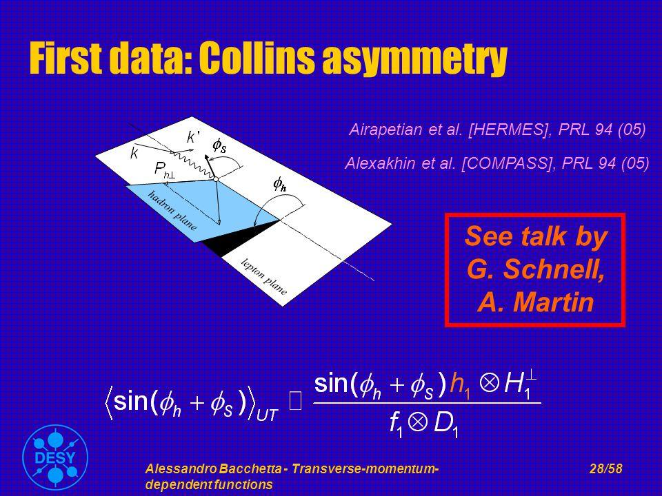 Alessandro Bacchetta - Transverse-momentum- dependent functions 28/58 First data: Collins asymmetry hadron plane lepton plane Airapetian et al.