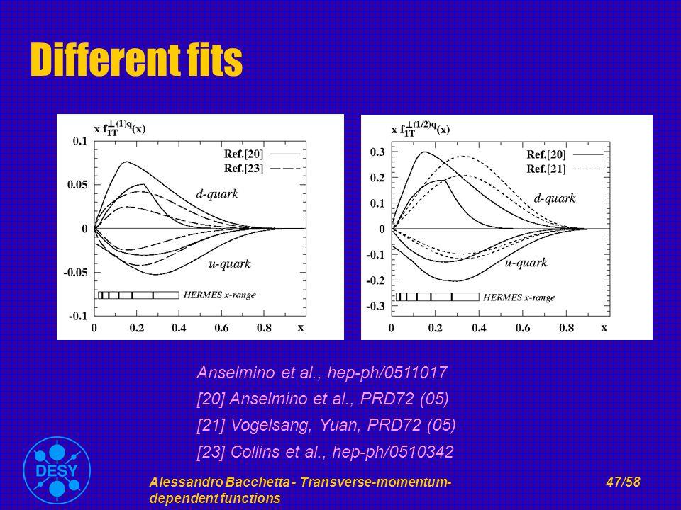 Alessandro Bacchetta - Transverse-momentum- dependent functions 47/58 Different fits Anselmino et al., hep-ph/0511017 [20] Anselmino et al., PRD72 (05) [21] Vogelsang, Yuan, PRD72 (05) [23] Collins et al., hep-ph/0510342