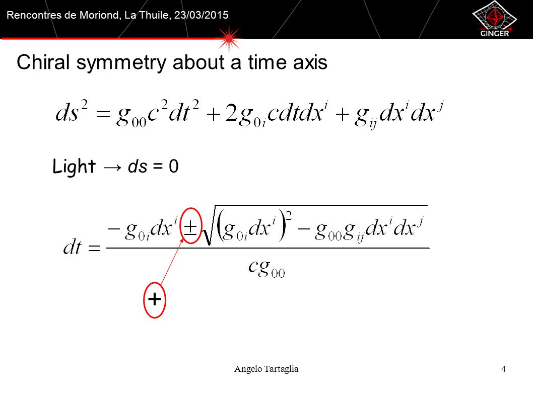 Angelo Tartaglia4 Light → ds = 0 + Chiral symmetry about a time axis Rencontres de Moriond, La Thuile, 23/03/2015