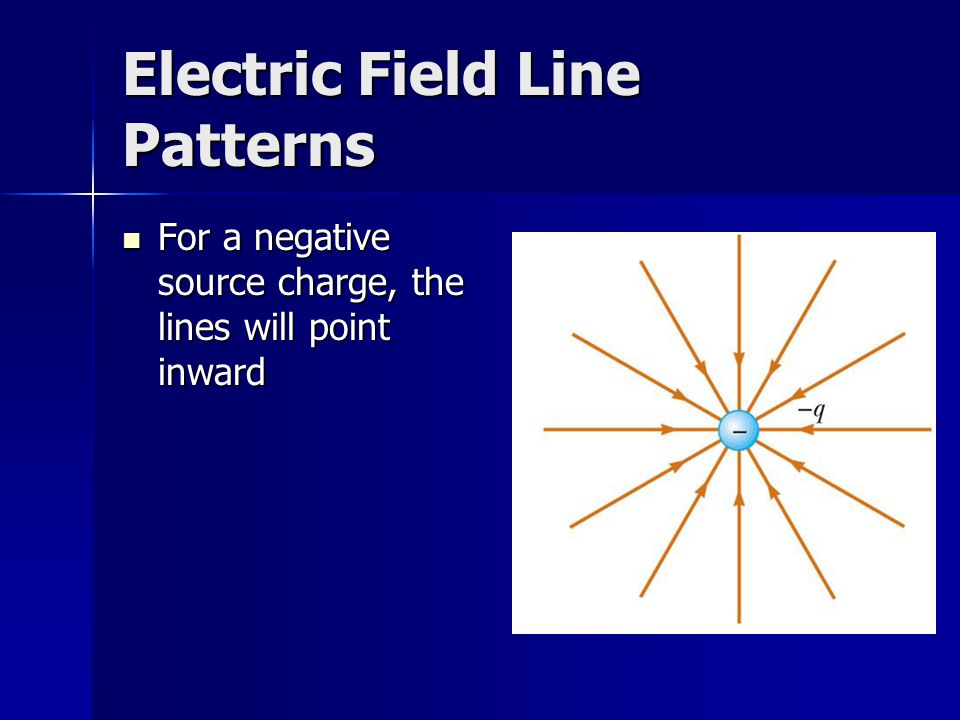 Electric Field Line Patterns For a negative source charge, the lines will point inward For a negative source charge, the lines will point inward