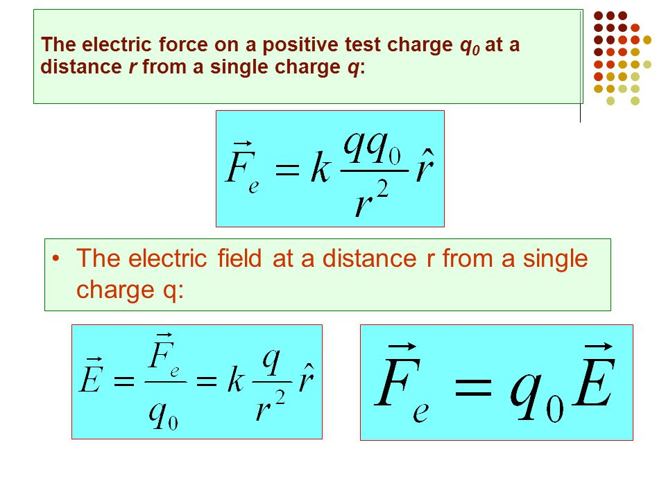 The electric force on a positive test charge q 0 at a distance r from a single charge q: The electric field at a distance r from a single charge q: