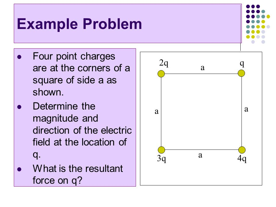 Example Problem Four point charges are at the corners of a square of side a as shown. Determine the magnitude and direction of the electric field at t