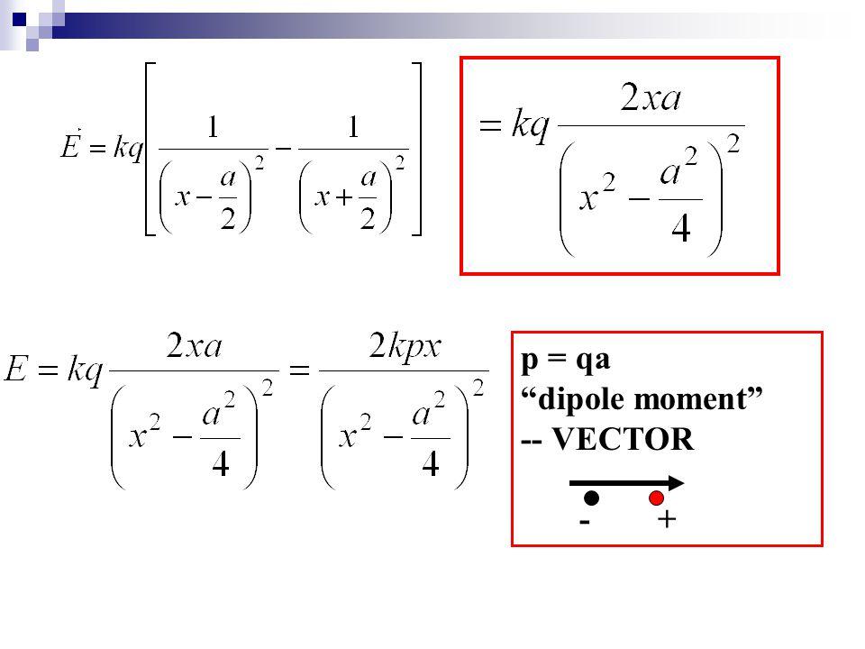 "p = qa ""dipole moment"" -- VECTOR - +"
