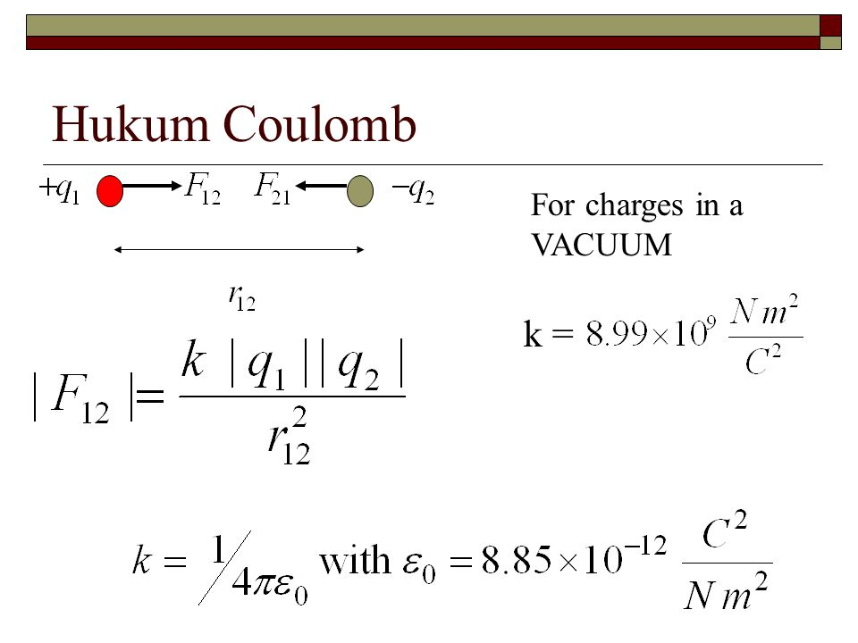 Hukum Coulomb For charges in a VACUUM k =