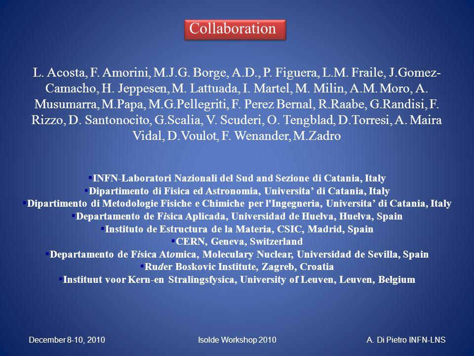 L. Acosta, F. Amorini, M.J.G. Borge, A.D., P. Figuera, L.M.