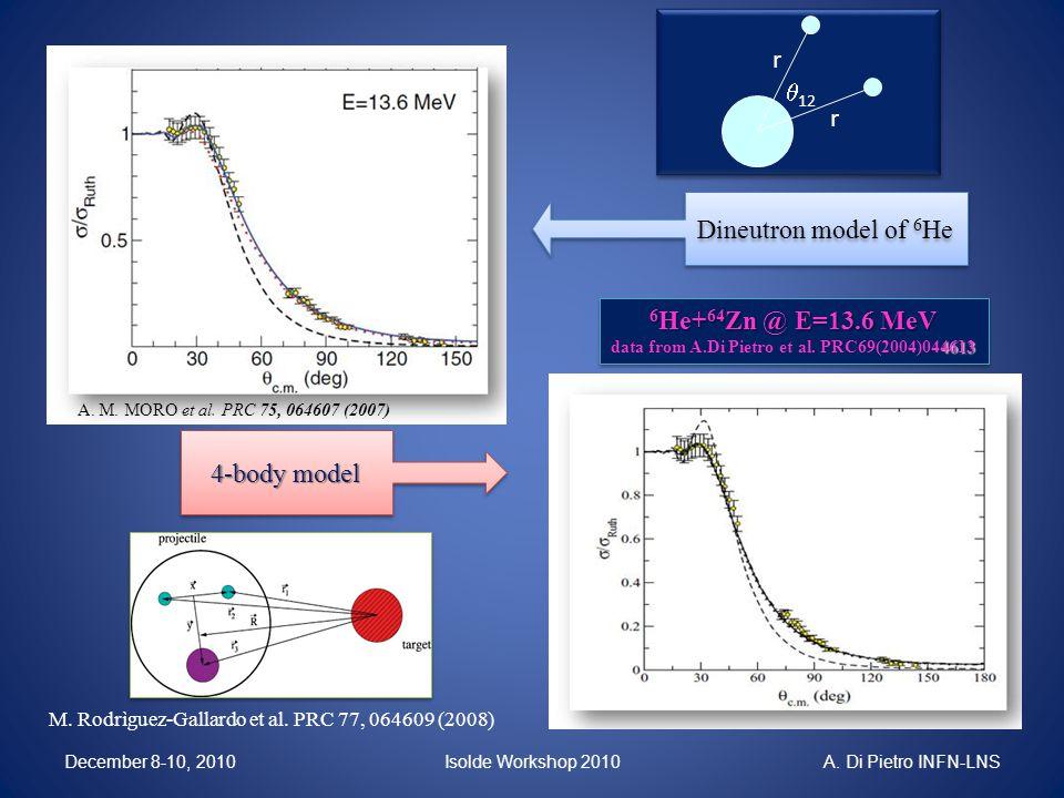M.Rodrìguez-Gallardo et al. PHYSICAL REVIEW C 77, 064609 (2008) Experimental data from: A.