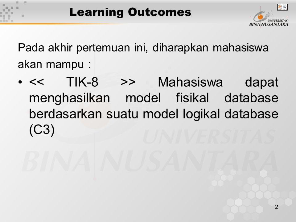 2 Learning Outcomes Pada akhir pertemuan ini, diharapkan mahasiswa akan mampu : > Mahasiswa dapat menghasilkan model fisikal database berdasarkan suatu model logikal database (C3)
