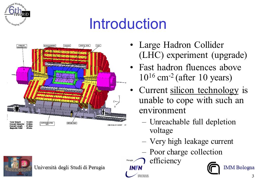 Università degli Studi di Perugia Università degli Studi di Perugia IMM Bologna 3 Introduction Large Hadron Collider (LHC) experiment (upgrade) Fast h