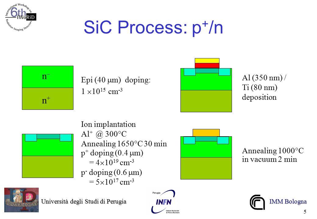 Università degli Studi di Perugia Università degli Studi di Perugia IMM Bologna 5 SiC Process: p + /n Ion implantation Al + @ 300°C Annealing 1650°C 30 min p + doping (0.4  m) = 4  10 19 cm -3 p - doping (0.6  m) = 5  10 17 cm -3 Al (350 nm) / Ti (80 nm) deposition Epi (40  m) doping: 1  10 15 cm -3 Annealing 1000°C in vacuum 2 min nn n+n+