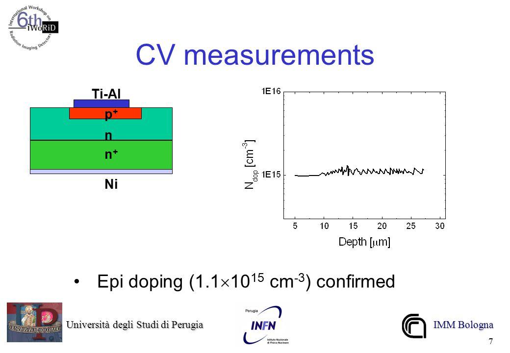 Università degli Studi di Perugia Università degli Studi di Perugia IMM Bologna 7 CV measurements p+p+ Ti-Al n+n+ n Ni Epi doping (1.1  10 15 cm -3 ) confirmed