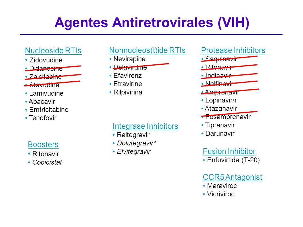 Agentes Antiretrovirales (VIH) Nucleoside RTIs Zidovudine Didanosine Zalcitabine Stavudine Lamivudine Abacavir Emtricitabine Tenofovir Nonnucleos(t)ide RTIs Nevirapine Delavirdine Efavirenz Etravirine Rilpivirina Protease Inhibitors Saquinavir Ritonavir Indinavir Nelfinavir Amprenavir Lopinavir/r Atazanavir Fosamprenavir Tipranavir Darunavir Boosters Ritonavir Cobicistat Fusion Inhibitor Enfuvirtide (T-20) CCR5 Antagonist Maraviroc Vicriviroc Integrase Inhibitors Raltegravir Dolutegravir* Elvitegravir