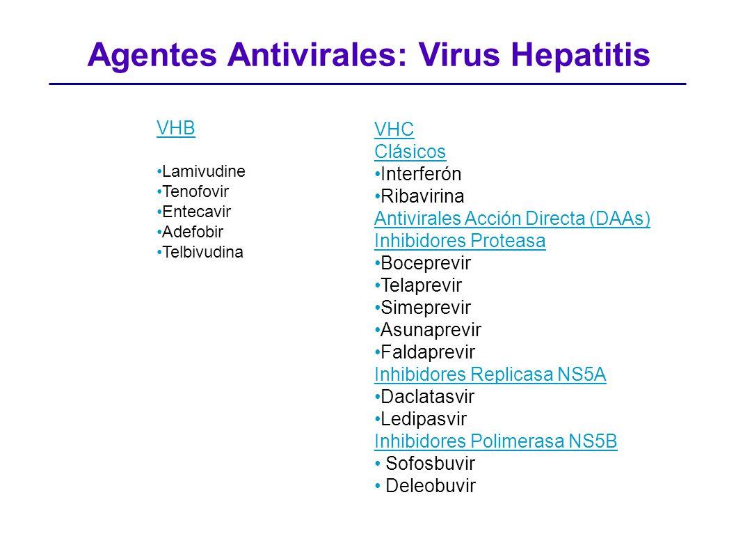 Agentes Antivirales: Virus Hepatitis VHB Lamivudine Tenofovir Entecavir Adefobir Telbivudina VHC Clásicos Interferón Ribavirina Antivirales Acción Directa (DAAs) Inhibidores Proteasa Boceprevir Telaprevir Simeprevir Asunaprevir Faldaprevir Inhibidores Replicasa NS5A Daclatasvir Ledipasvir Inhibidores Polimerasa NS5B Sofosbuvir Deleobuvir