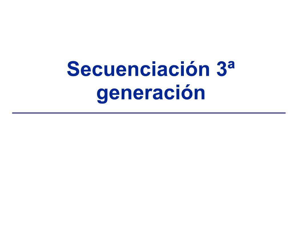 Secuenciación 3ª generación