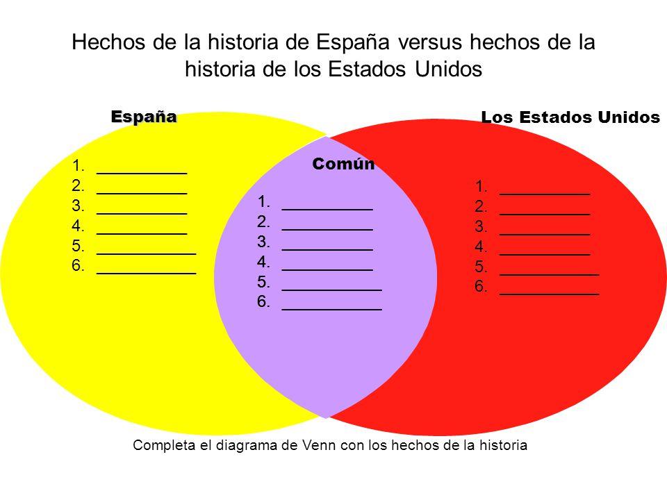 Hechos de la historia de España versus hechos de la historia de los Estados Unidos Completa el diagrama de Venn con los hechos de la historia España L