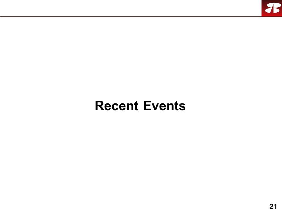 21 Recent Events