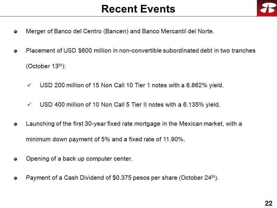 22 Recent Events Merger of Banco del Centro (Bancen) and Banco Mercantil del Norte.
