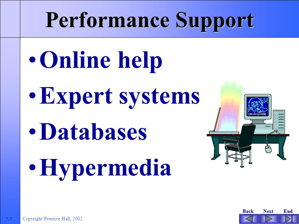 BackNextEndBackNextEnd 7-7 Copyright Prentice Hall, 2002 Performance Support Online help Expert systems Databases Hypermedia