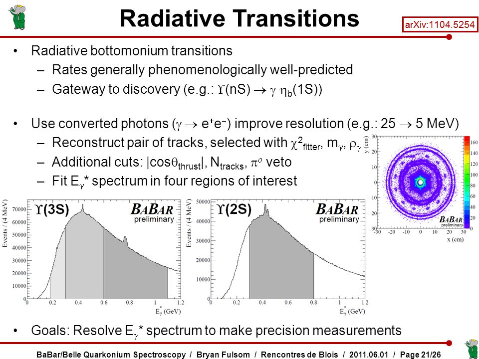 Radiative bottomonium transitions –Rates generally phenomenologically well-predicted –Gateway to discovery (e.g.:  (nS)    b (1S)) Use converted photons (   e  e  ) improve resolution (e.g.: 25  5 MeV) –Reconstruct pair of tracks, selected with  2 fitter, m ,   –Additional cuts: |cos  thrust |, N tracks,    veto –Fit E  * spectrum in four regions of interest Goals: Resolve E  * spectrum to make precision measurements Radiative Transitions BaBar/Belle Quarkonium Spectroscopy / Bryan Fulsom / Rencontres de Blois / 2011.06.01 / Page 21/26