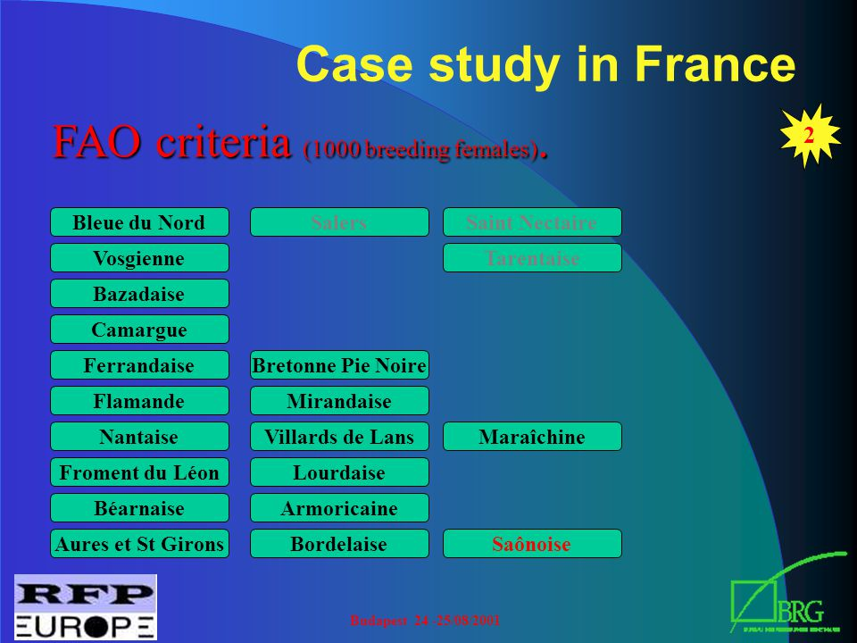 Budapest 24 -25/08/2001 Case study in France 2 FAO criteria (1000 breeding females).