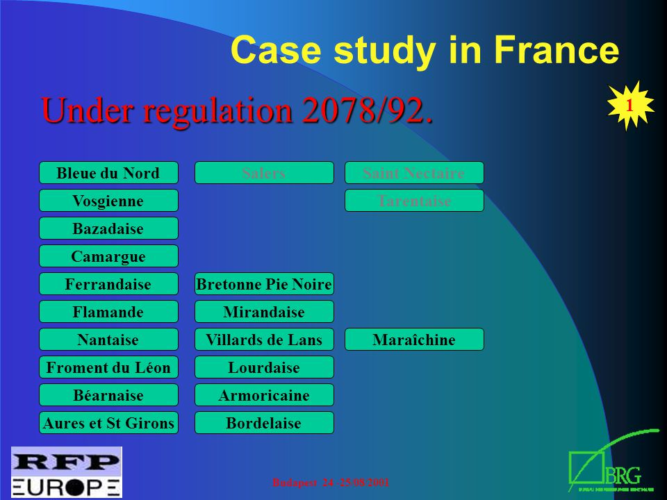 Budapest 24 -25/08/2001 Case study in France 1 Under regulation 2078/92.