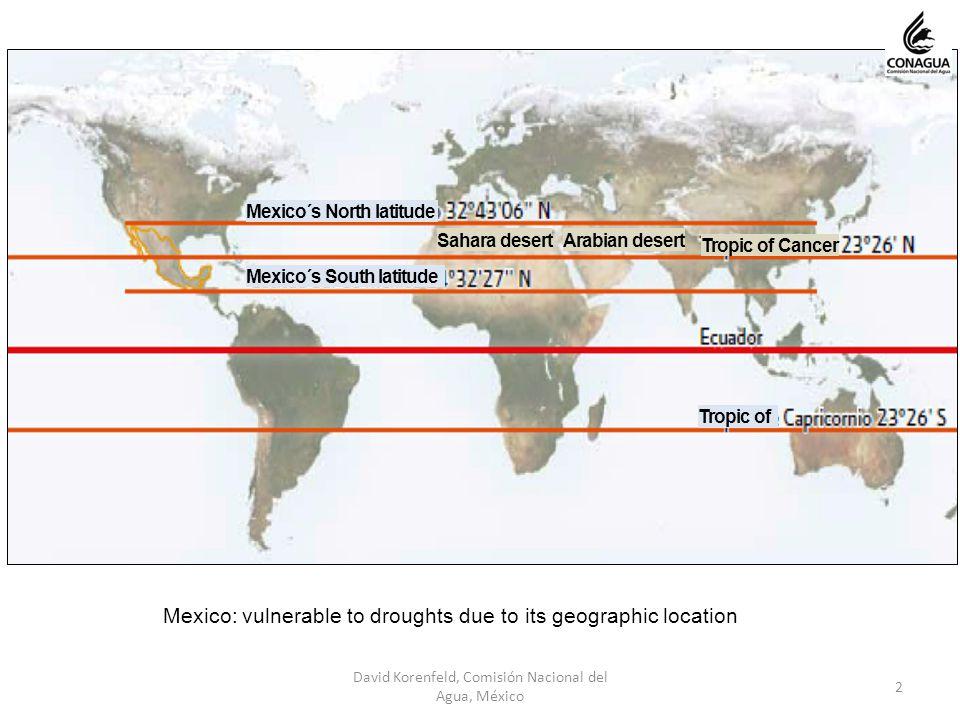 2 Mexico: vulnerable to droughts due to its geographic location David Korenfeld, Comisión Nacional del Agua, México Mexico´s North latitude Mexico´s South latitude Tropic of Tropic of Cancer Arabian desertSahara desert