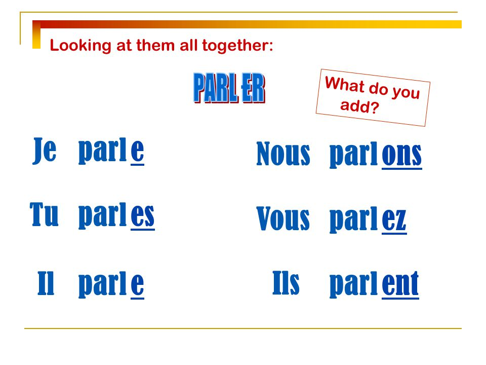 Looking at them all together: - parl Je Tu Il Nous Vous Ils e es e ons ez ent What do you add