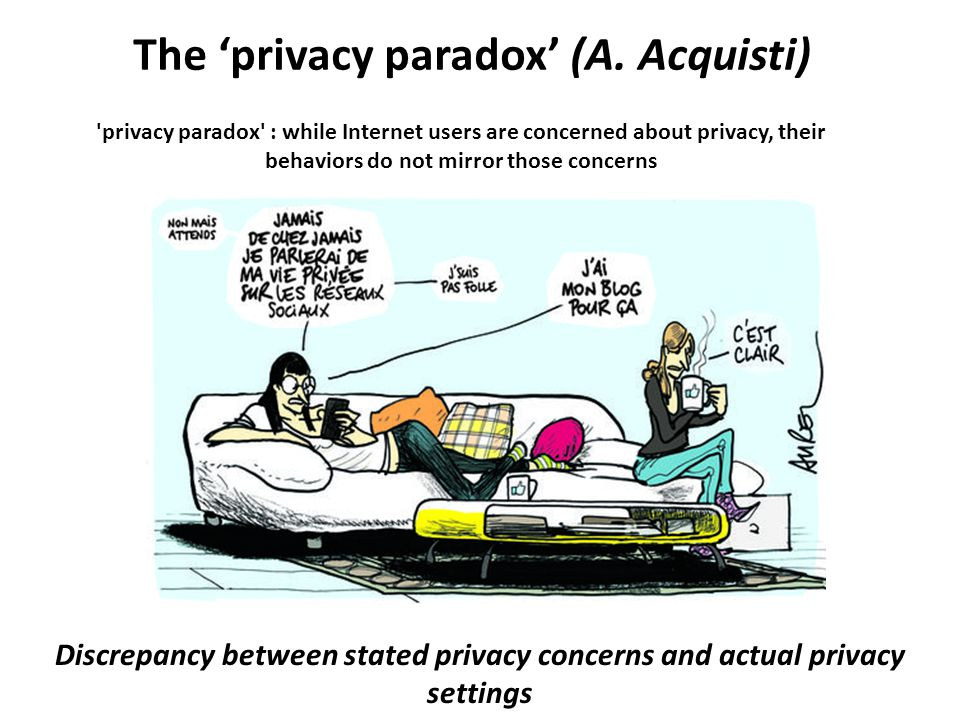 For websites : a 'privacy policy paradox' .