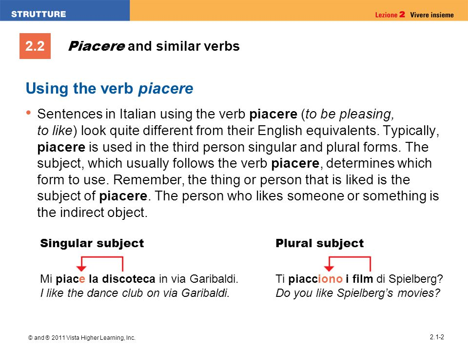2.2 © and ® 2011 Vista Higher Learning, Inc. 2.1-2 Piacere and similar verbs Using the verb piacere Sentences in Italian using the verb piacere (to be