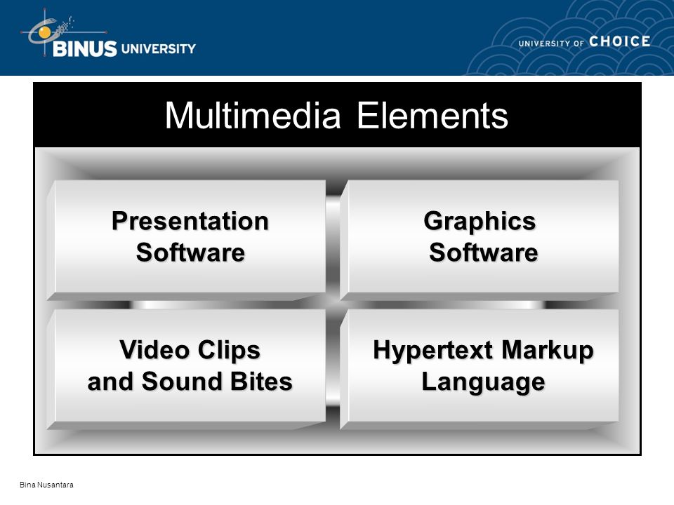 Bina Nusantara Multimedia Elements PresentationSoftware Video Clips and Sound Bites GraphicsSoftware Hypertext Markup Language