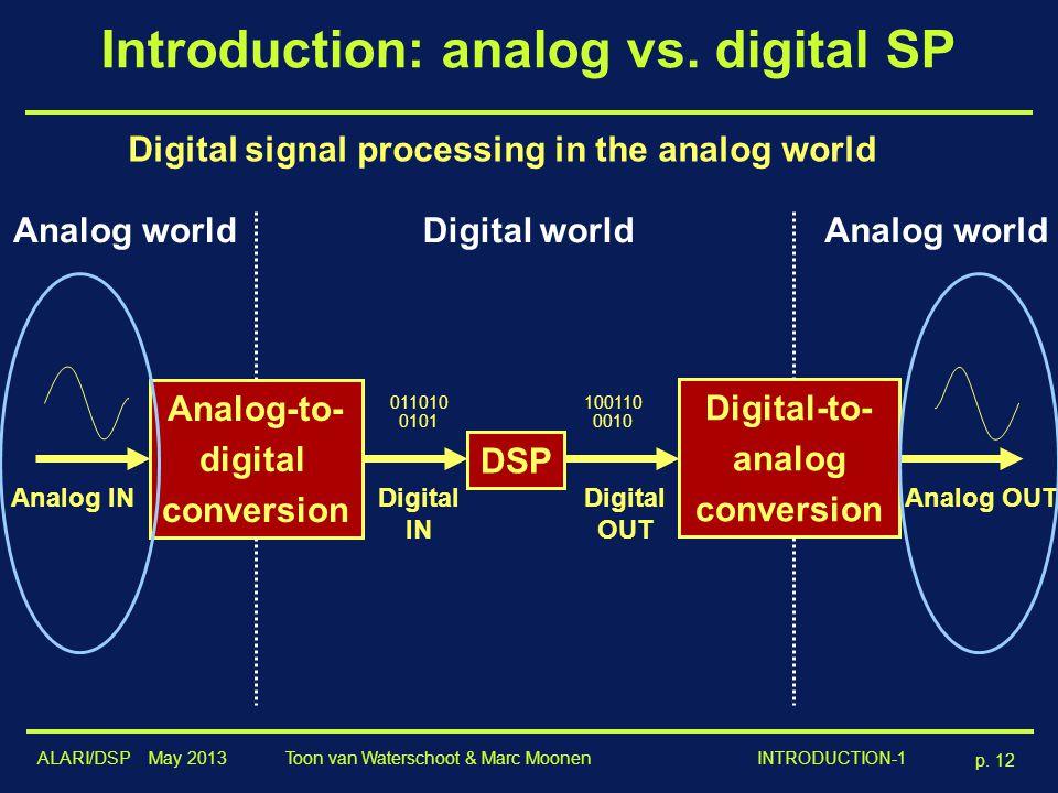 ALARI/DSP May 2013 p. 12 Toon van Waterschoot & Marc Moonen INTRODUCTION-1 Introduction: analog vs. digital SP Analog-to- digital conversion DSP Digit