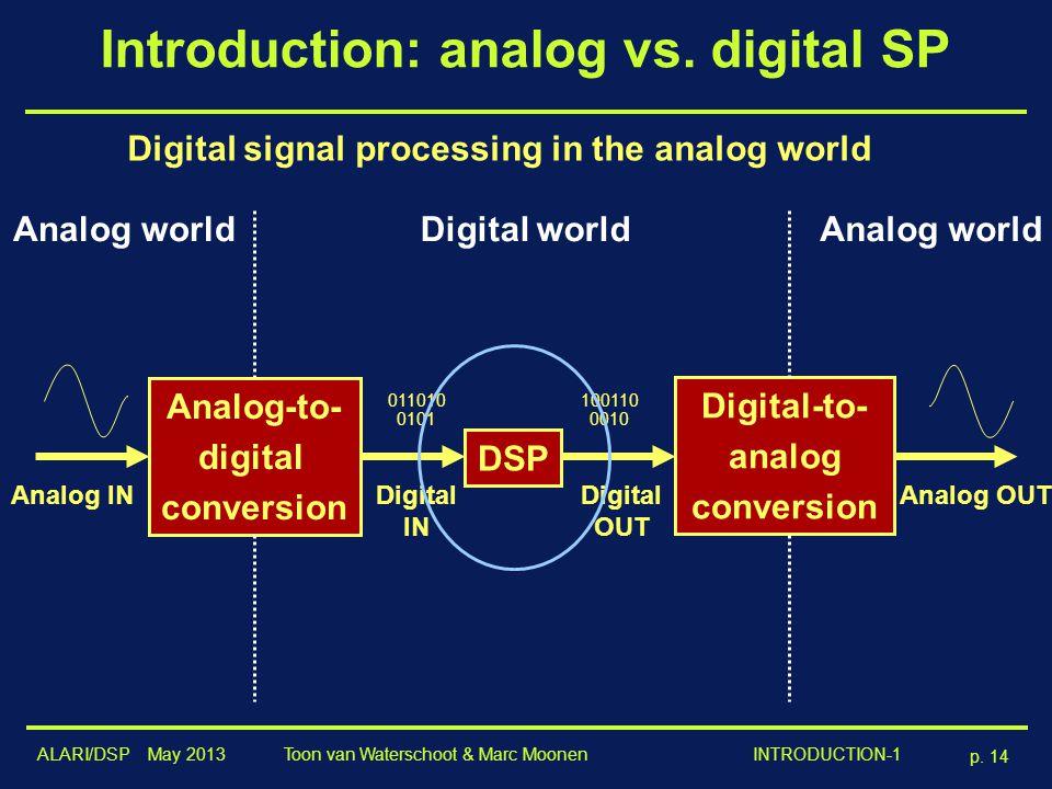 ALARI/DSP May 2013 p. 14 Toon van Waterschoot & Marc Moonen INTRODUCTION-1 Introduction: analog vs. digital SP Analog-to- digital conversion DSP Digit