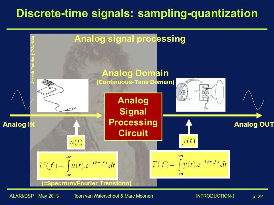 ALARI/DSP May 2013 p. 22 Discrete-time signals: sampling-quantization Analog Signal Processing Circuit Analog Domain (Continuous-Time Domain) Analog s