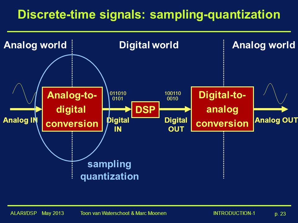 ALARI/DSP May 2013 p. 23 Toon van Waterschoot & Marc Moonen INTRODUCTION-1 Discrete-time signals: sampling-quantization Analog-to- digital conversion