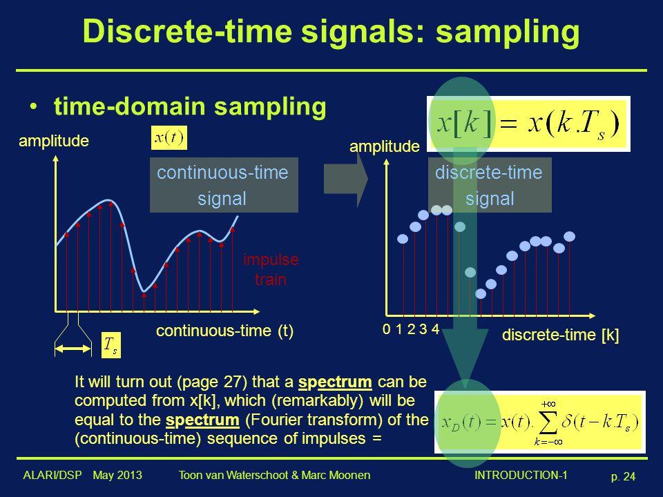 ALARI/DSP May 2013 p. 24 Toon van Waterschoot & Marc Moonen INTRODUCTION-1 Discrete-time signals: sampling time-domain sampling amplitude discrete-tim
