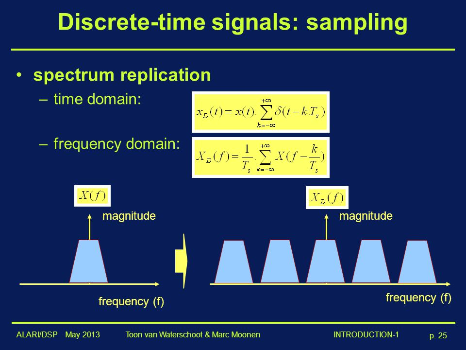 ALARI/DSP May 2013 p. 25 Toon van Waterschoot & Marc Moonen INTRODUCTION-1 Discrete-time signals: sampling spectrum replication –time domain: –frequen