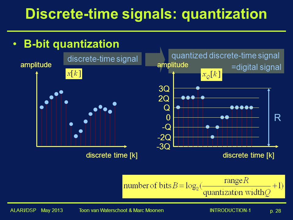ALARI/DSP May 2013 p. 28 Toon van Waterschoot & Marc Moonen INTRODUCTION-1 Discrete-time signals: quantization B-bit quantization amplitude discrete t