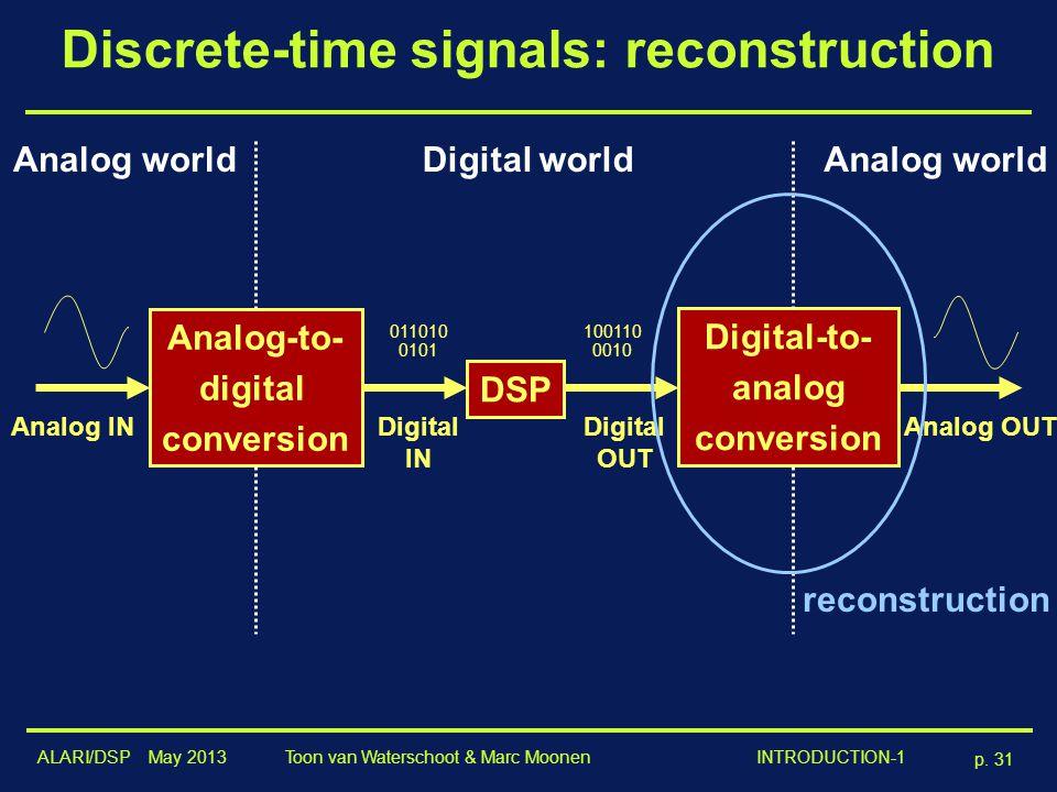 ALARI/DSP May 2013 p. 31 Toon van Waterschoot & Marc Moonen INTRODUCTION-1 Discrete-time signals: reconstruction Analog-to- digital conversion DSP Dig