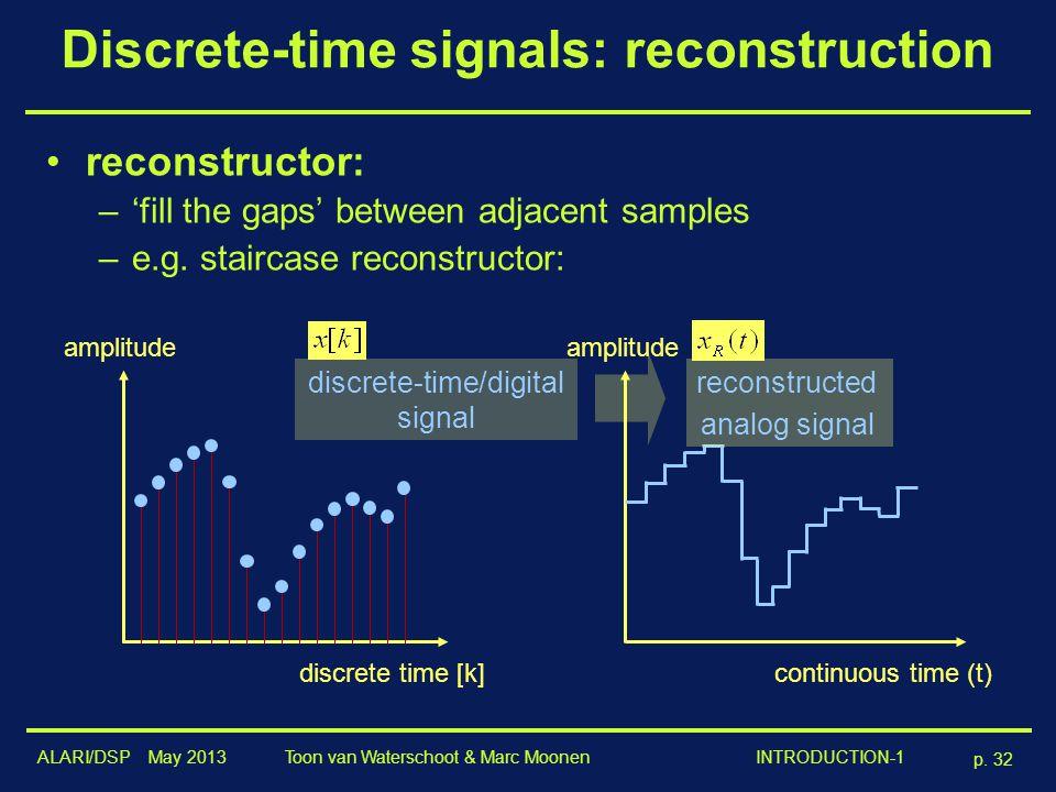 ALARI/DSP May 2013 p. 32 Toon van Waterschoot & Marc Moonen INTRODUCTION-1 Discrete-time signals: reconstruction reconstructor: –'fill the gaps' betwe